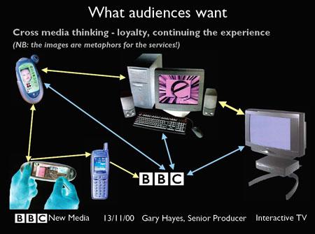 BBC 360 01