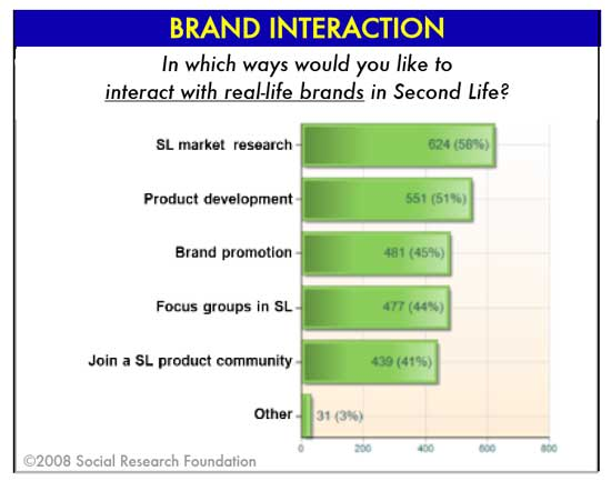 srf_brandinteraction