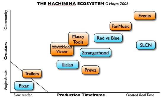 maccyecosystem
