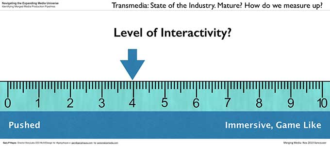 005_Transmedia Multiplatform State of the Industry