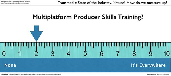 009_Transmedia Multiplatform State of the Industry
