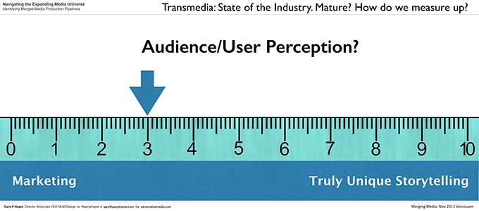 010_Transmedia Multiplatform State of the Industry